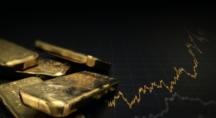 The trends of Gold Bullion prices during Covid-19